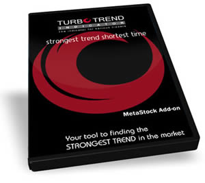 Turbo Trend Indicator - Strongest Trend, Shortest Time