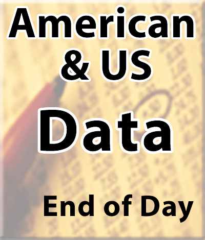 End-Of-Day Data for End-Of-Day Data for American and US Mutual Funds