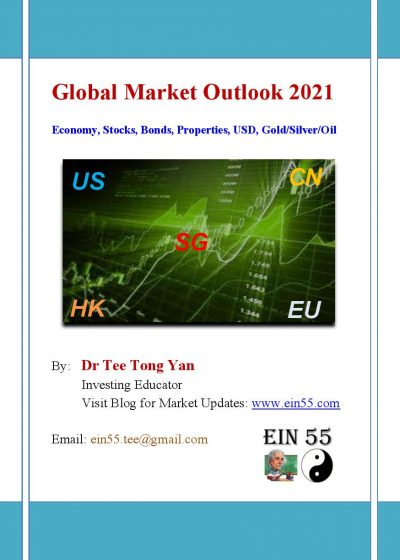 E-Book - Ein55 Global Market Outlook 2021 cover